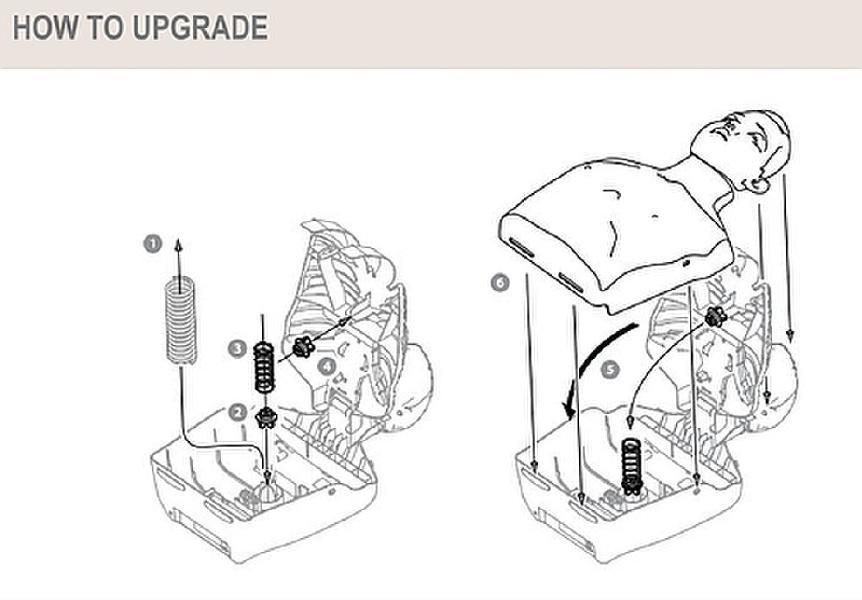 Brayden Junior Upgrade Kit